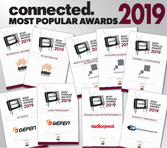 most_popular_awards_2019