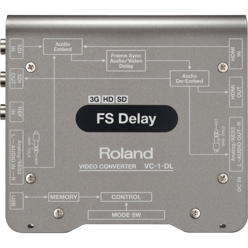 Fs Delay Converter VC1DL Roland