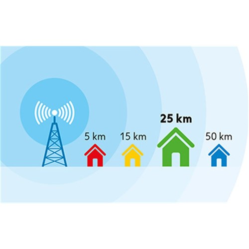 Amplified HD Indoor Antenna up to 54dB; 25km range OneForAll