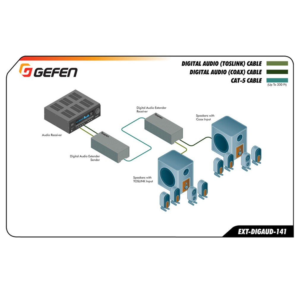 Ext Digaud 141 Digital Audio Extend Gefen Amber Tech Cat 5 Wiring Diagram Cat5 On Nti