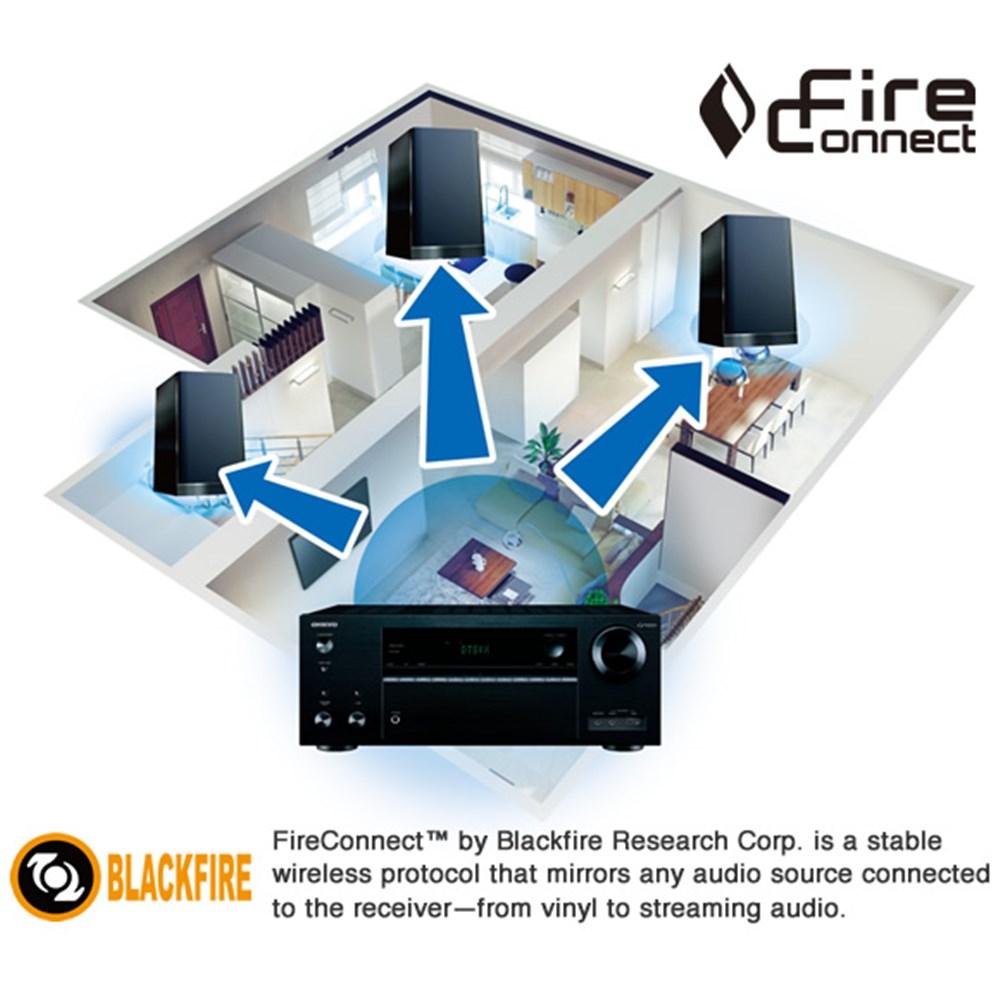 Ambertech - FireConnect Wireless Speaker WHITE - Bluetooth/Wifi ...