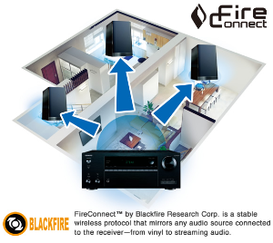 fireconnect multiroom wireless
